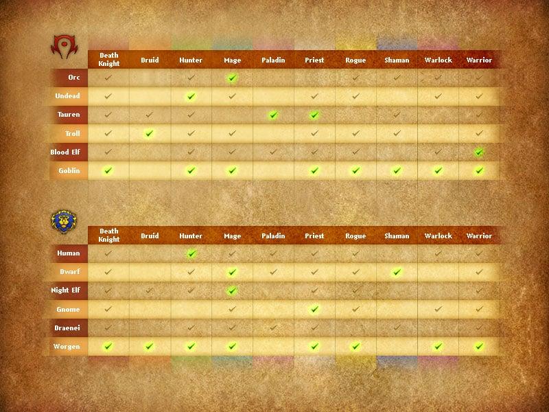 4.0 ATTENTION SPOILERS - Page 2 Raceclassmatrix_en_US