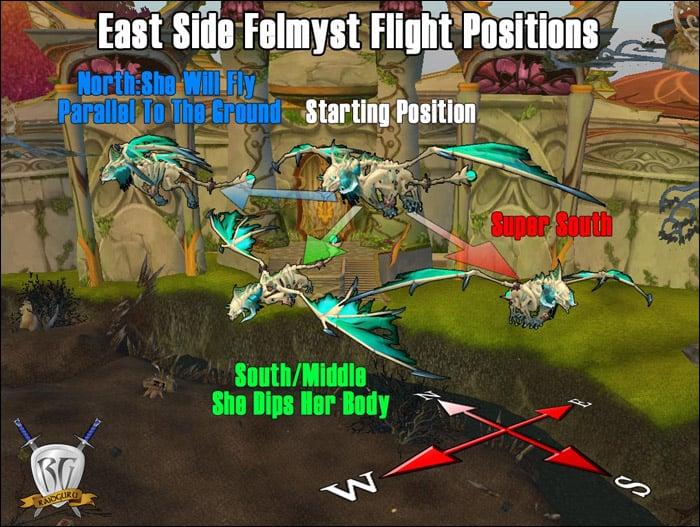 World of Warcraft - Raid Strategy Guide - Felmyst - MMO-Champion