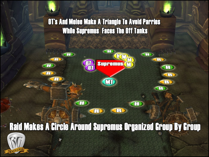 raid position en supremus Supremuslayout-copy