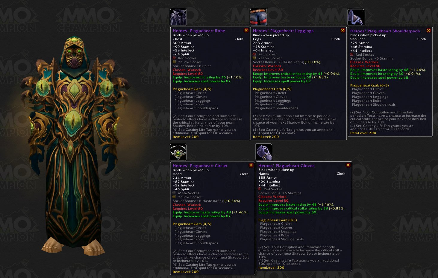 Breastplate of the Lost Protector - Item - World of